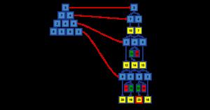 Algorithmus zur zeilenweisen Berechnung des maximalen Pfades durch ein gegebenes Dreieck von Zahlen