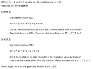 Am Beispiel der Ziffern 0 bis 3 wird ein deutlich schnellerer Algorithmus gezeigt